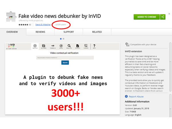 InVID plugin surpassed 3000 downloads